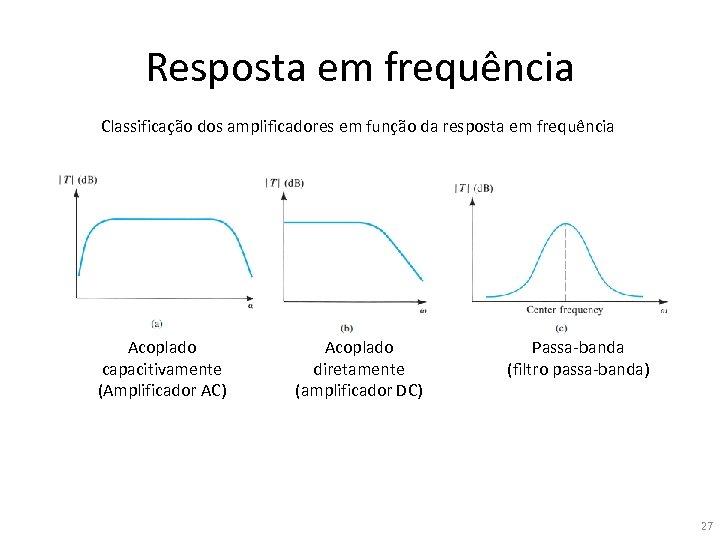 Resposta em frequência Classificação dos amplificadores em função da resposta em frequência Acoplado capacitivamente