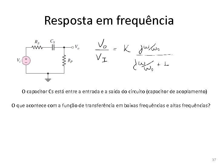 Resposta em frequência O capacitor Cs está entre a entrada e a saída do
