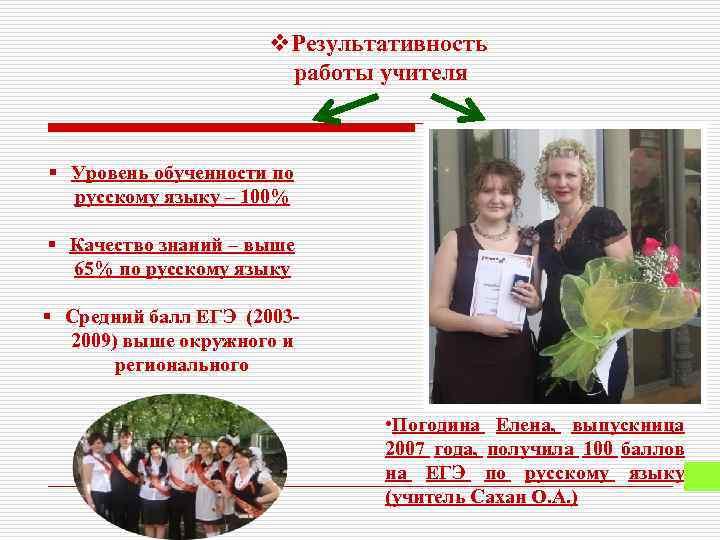 v. Результативность работы учителя § Уровень обученности по русскому языку – 100% § Качество