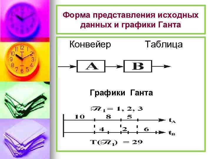 Форма представления исходных данных и графики Ганта Конвейер Таблица Графики Ганта