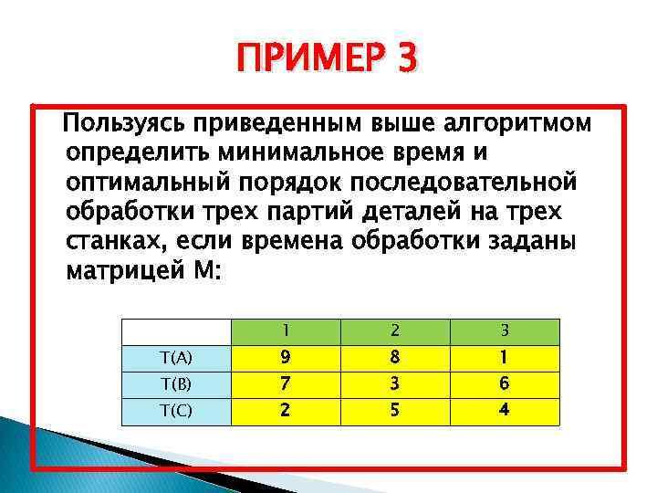 ПРИМЕР 3 Пользуясь приведенным выше алгоритмом определить минимальное время и оптимальный порядок последовательной обработки