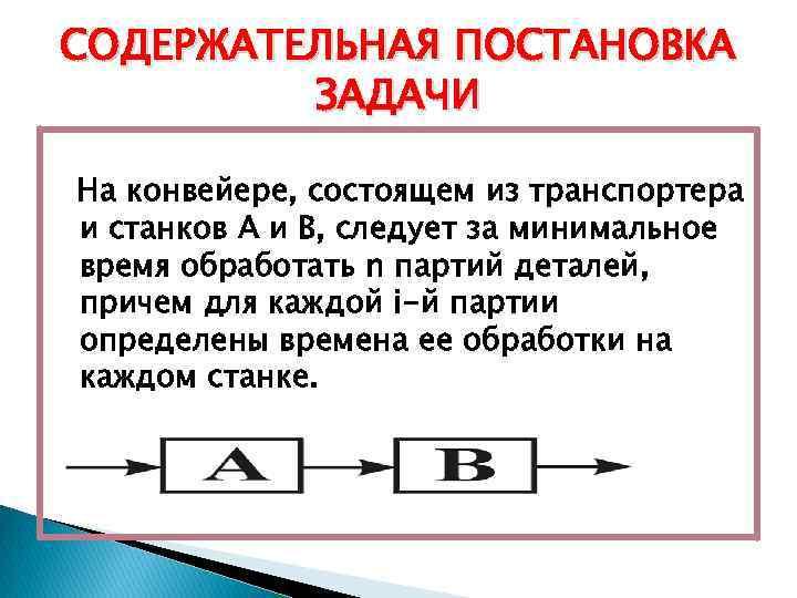 СОДЕРЖАТЕЛЬНАЯ ПОСТАНОВКА ЗАДАЧИ На конвейере, состоящем из транспортера и станков А и В, следует