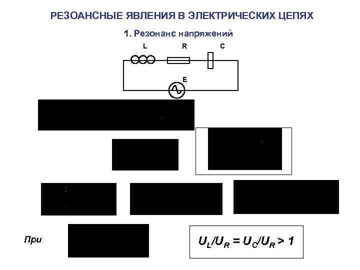 РЕЗОАНСНЫЕ ЯВЛЕНИЯ В ЭЛЕКТРИЧЕСКИХ ЦЕПЯХ 1. Резонанс напряжений L R C E При UL/UR