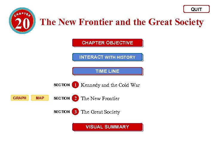 QUIT 20 The New Frontier and the Great Society CHAPTER OBJECTIVE INTERACT WITH HISTORY