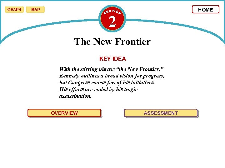 """GRAPH HOME MAP 2 The New Frontier KEY IDEA With the stirring phrase """"the"""
