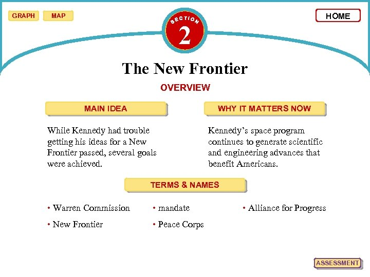 GRAPH HOME MAP 2 The New Frontier OVERVIEW MAIN IDEA WHY IT MATTERS NOW
