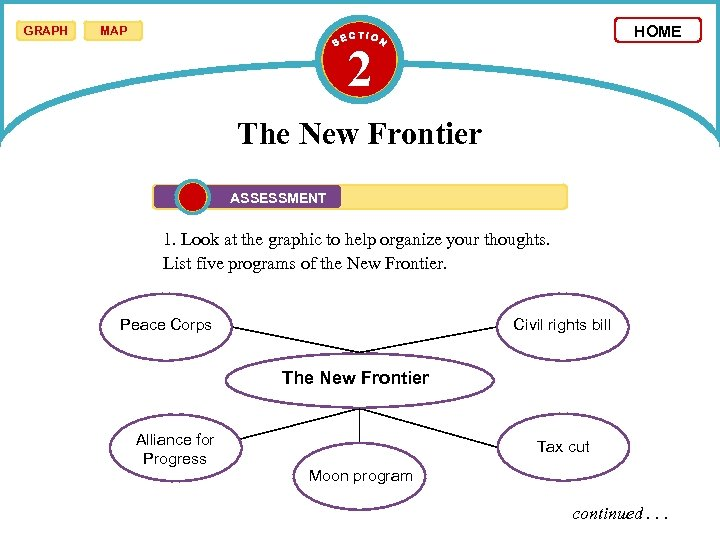 GRAPH HOME MAP 2 The New Frontier ASSESSMENT 1. Look at the graphic to