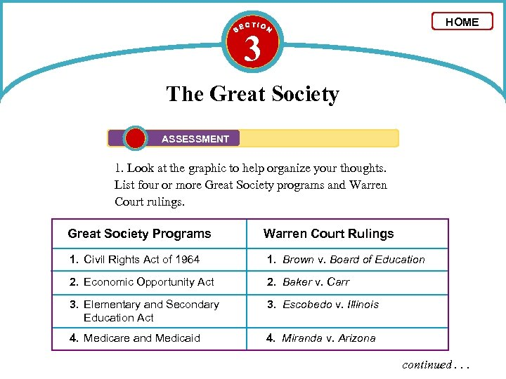 HOME 3 The Great Society ASSESSMENT 1. Look at the graphic to help organize