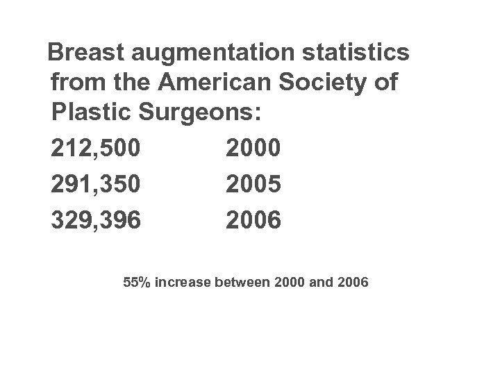 Breast augmentation statistics from the American Society of Plastic Surgeons: 212, 500 2000