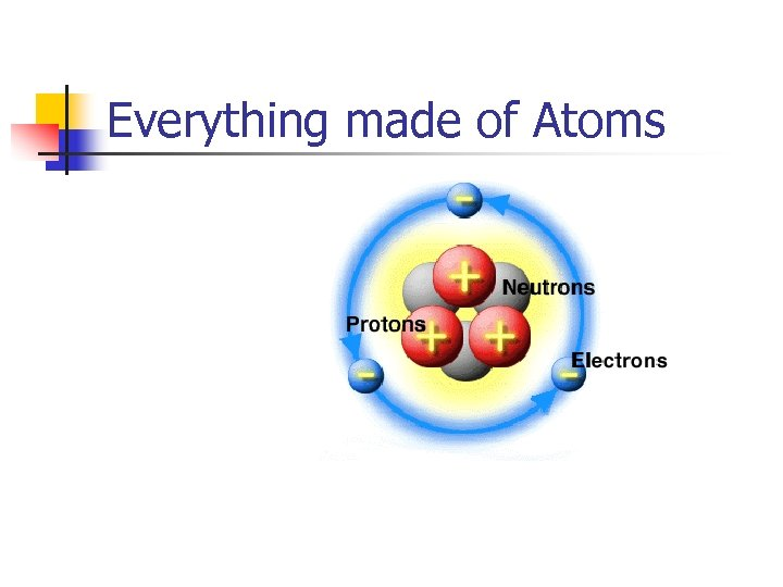 Everything made of Atoms