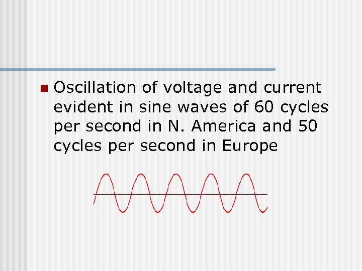 n Oscillation of voltage and current evident in sine waves of 60 cycles per