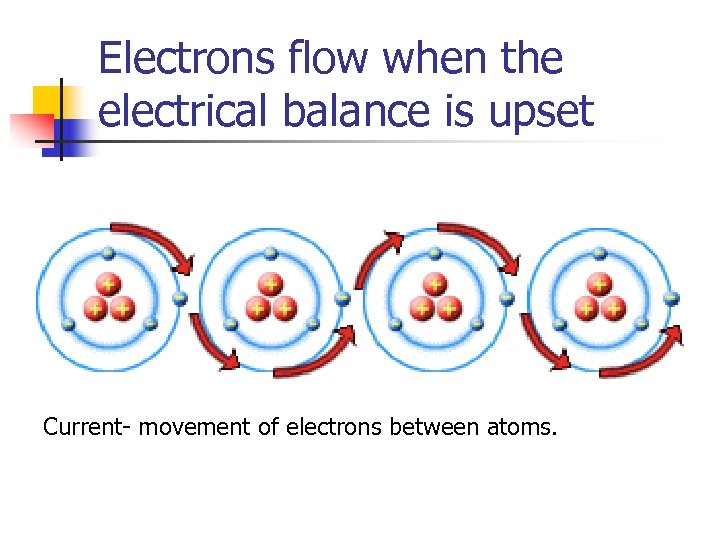 Electrons flow when the electrical balance is upset Current- movement of electrons between atoms.