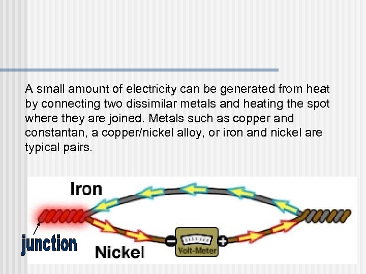 A small amount of electricity can be generated from heat by connecting two dissimilar