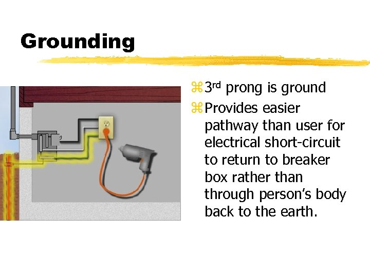 Grounding z 3 rd prong is ground z Provides easier pathway than user for