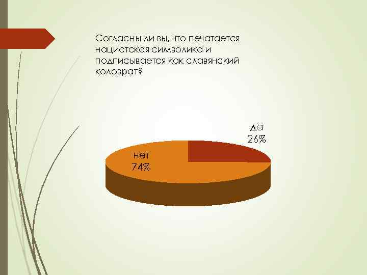 Согласны ли вы, что печатается нацистская символика и подписывается как славянский коловрат? да 26%