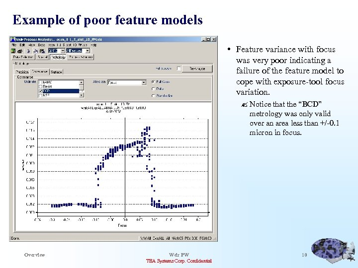 Example of poor feature models • Feature variance with focus was very poor indicating