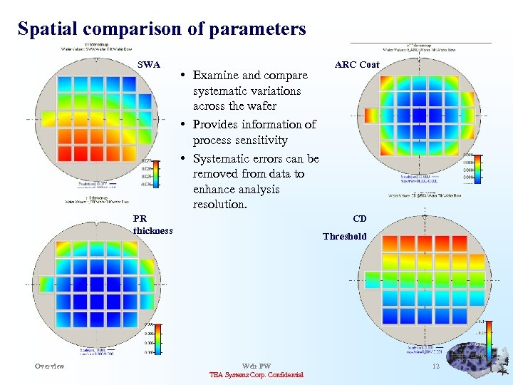 Spatial comparison of parameters SWA • Examine and compare systematic variations across the wafer