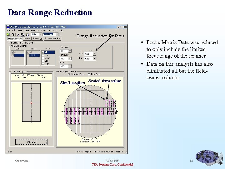 Data Range Reduction for focus Site Location Scaled data value Overview Weir PW TEA