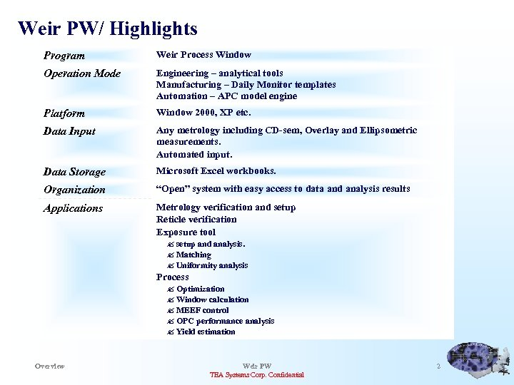 Weir PW/ Highlights Program Weir Process Window Operation Mode Engineering – analytical tools Manufacturing