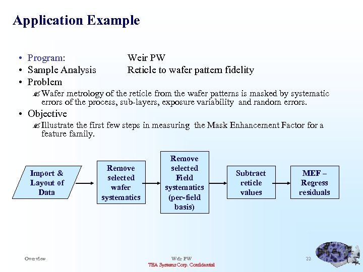 Application Example • Program: • Sample Analysis • Problem Weir PW Reticle to wafer