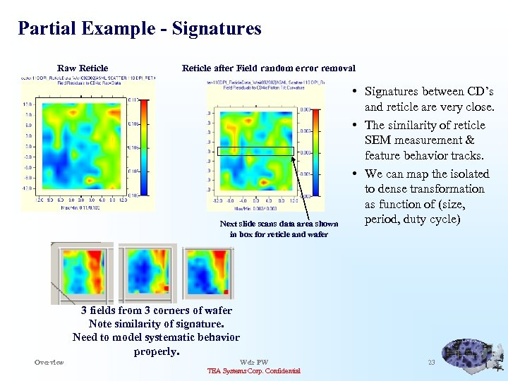 Partial Example - Signatures Raw Reticle after Field random error removal Next slide scans