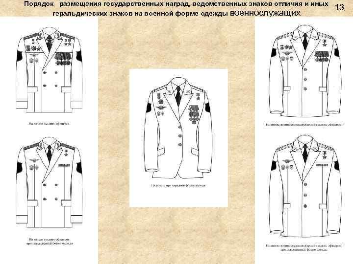 Порядок размещения государственных наград, ведомственных знаков отличия и иных геральдических знаков на военной форме
