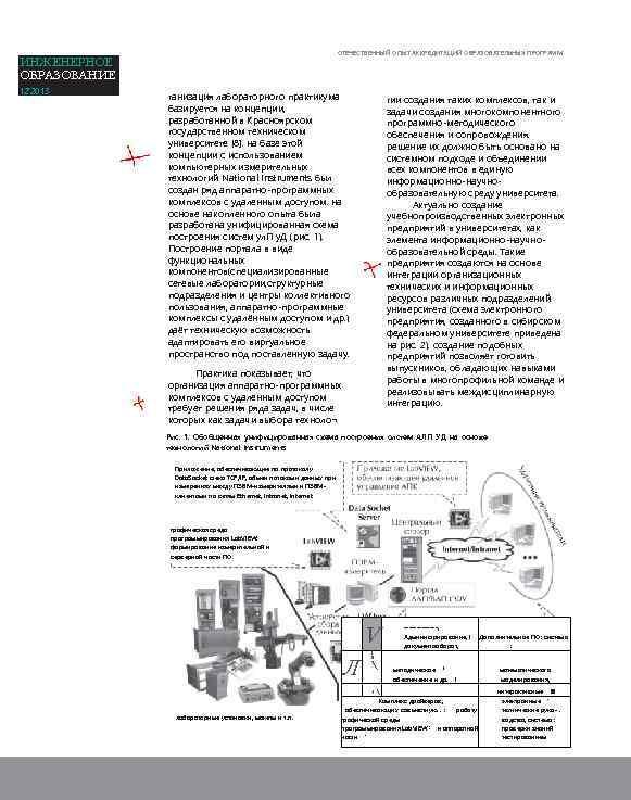 ОТЕЧЕСТВЕННЫЙ ОПЫТ АККРЕДИТАЦИЙ ОБРАЗОВАТЕЛЬНЫХ ПРОГРАММ ИНЖЕНЕРНОЕ ОБРАЗОВАНИЕ 12'2013 ганизация лабораторного практикума базируется на концепции,
