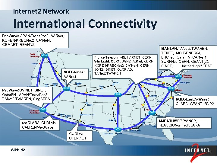 Internet 2 Network International Connectivity Pac. Wave: APAN/Trans. Pac 2, AARnet, KOREN/KREONet 2, CA*Net