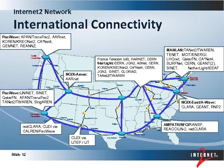Internet 2 Network International Connectivity Pac. Wave: APAN/Trans. Pac 2, AARnet, KOREN/KREONet 2, CA*Net