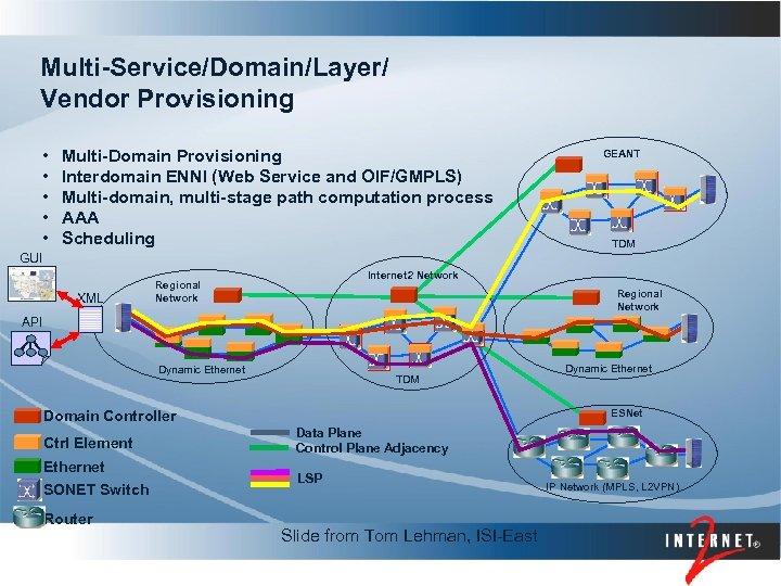 Multi-Service/Domain/Layer/ Vendor Provisioning • • • Multi-Domain Provisioning Interdomain ENNI (Web Service and OIF/GMPLS)