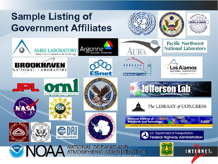 Sample Listing of Government Affiliates