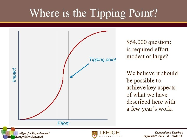 Where is the Tipping Point? Impact Tipping point $64, 000 question: is required effort