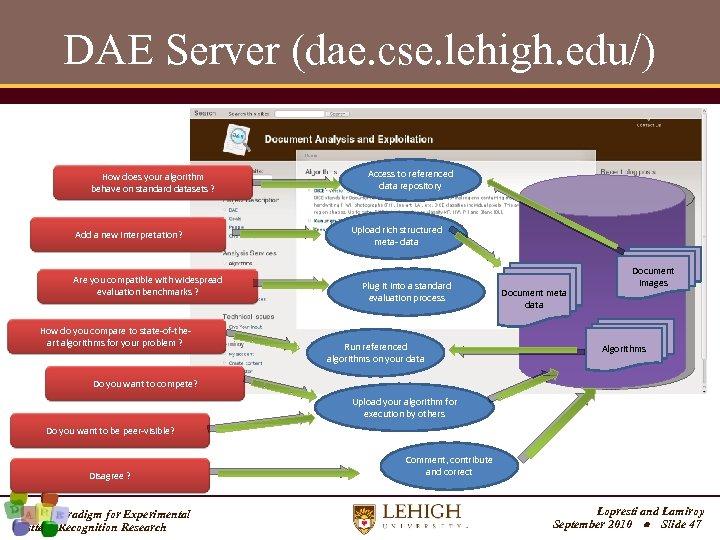 DAE Server (dae. cse. lehigh. edu/) How does your algorithm behave on standard datasets