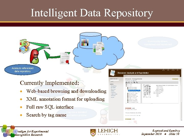 Intelligent Data Repository Community driven, maintained and monitored Access to referenced data repository Currently