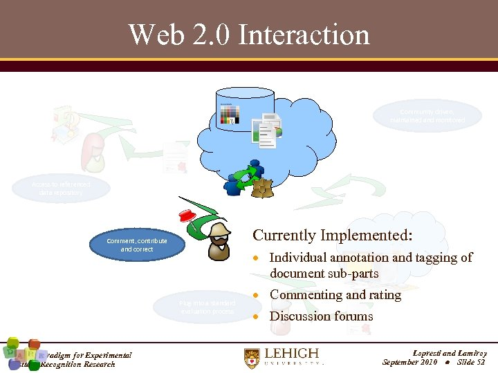 Web 2. 0 Interaction Community driven, maintained and monitored Access to referenced data repository