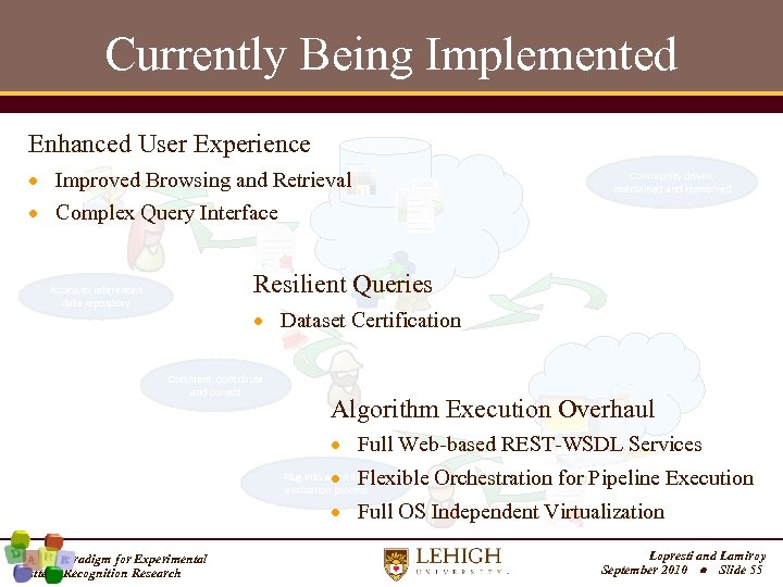 Currently Being Implemented Enhanced User Experience Improved Browsing and Retrieval Community driven, maintained and