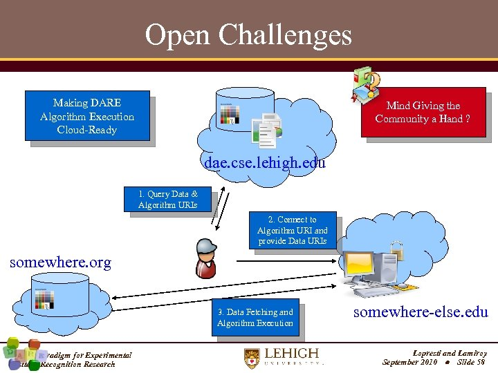 Open Challenges Making DARE Algorithm Execution Cloud-Ready Mind Giving the Community a Hand ?