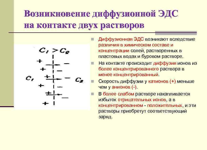 Возникновение диффузионной ЭДС на контакте двух растворов n Диффузионная ЭДС возникают вследствие различия в
