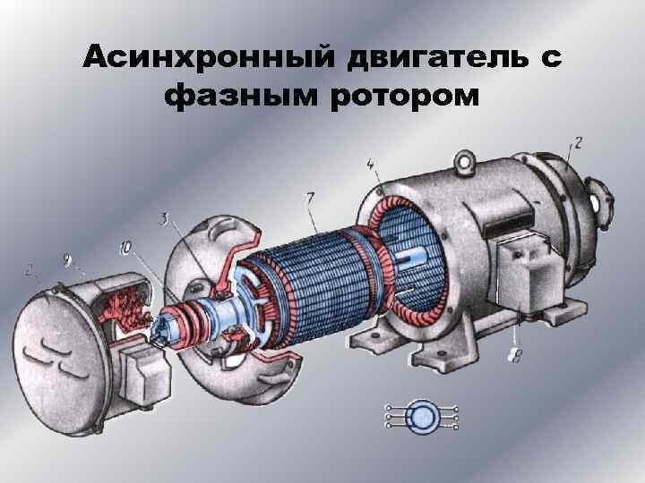 что асинхронный электродвигатель с фазным ротором фото даже если отделка