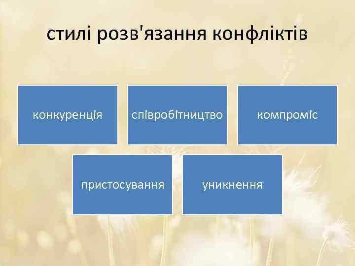 стилі розв'язання конфліктів конкуренція співробітництво пристосування компроміс уникнення