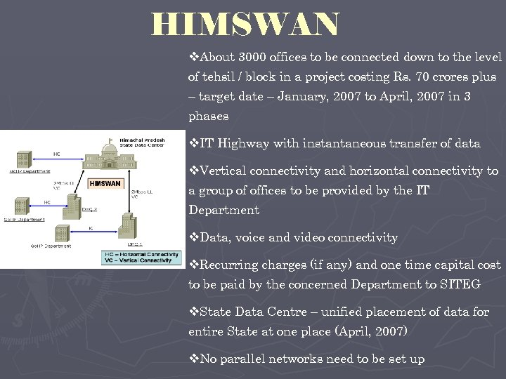 HIMSWAN v. About 3000 offices to be connected down to the level of tehsil