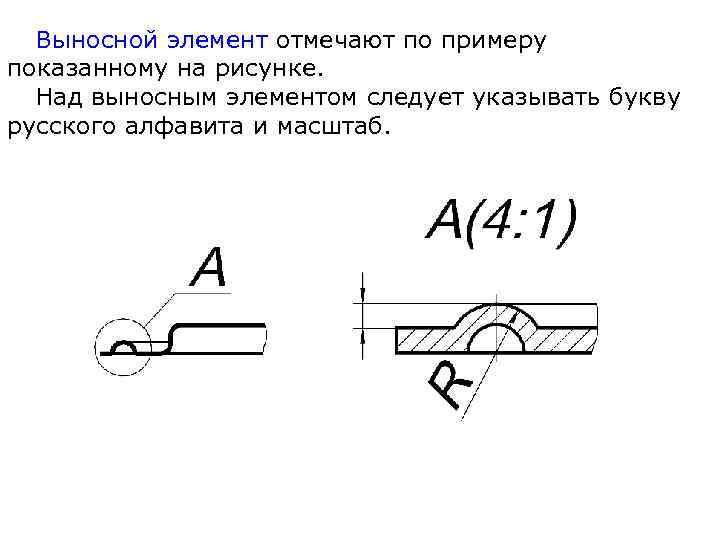Как сделать выносной элемент 14