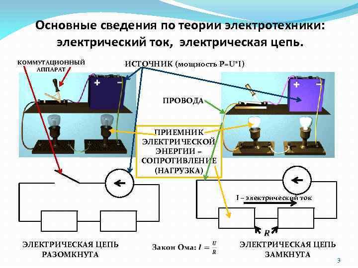 Основные сведения по теории электротехники: электрический ток, электрическая цепь. КОММУТАЦИОННЫЙ АППАРАТ ИСТОЧНИК (мощность Р=U*I)