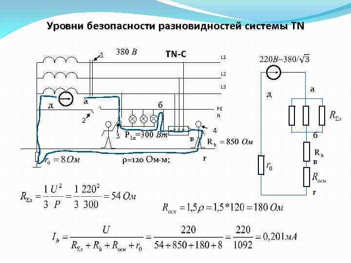 Уровни безопасности разновидностей системы TN 1 380 В TN-С L 1 L 2 L