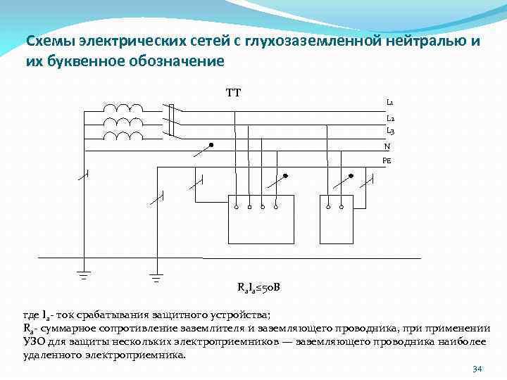 Схемы электрических сетей с глухозаземленной нейтралью и их буквенное обозначение ТT L 1 L