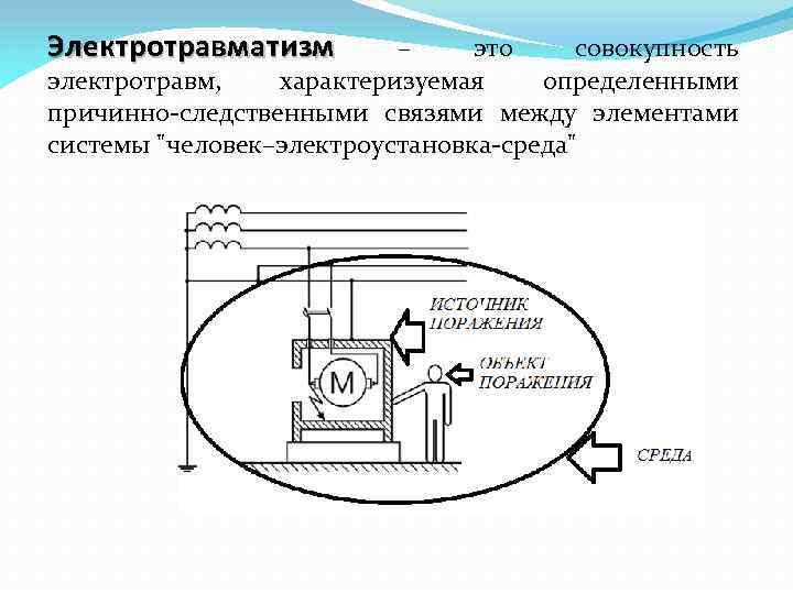 Электротравматизм – это совокупность электротравм, характеризуемая определенными причинно-следственными связями между элементами системы