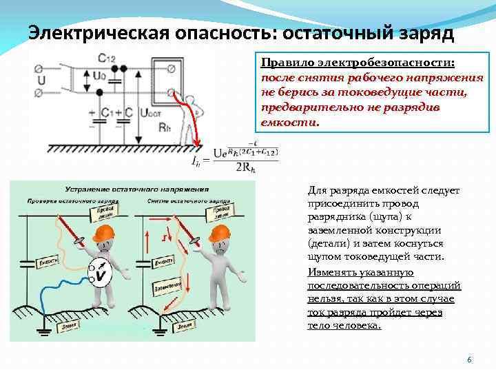 Электрическая опасность: остаточный заряд Правило электробезопасности: после снятия рабочего напряжения не берись за токоведущие