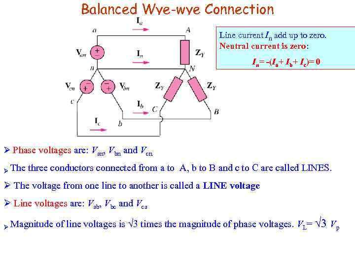 Balanced Wye-wye Connection Line current In add up to zero. Neutral current is zero: