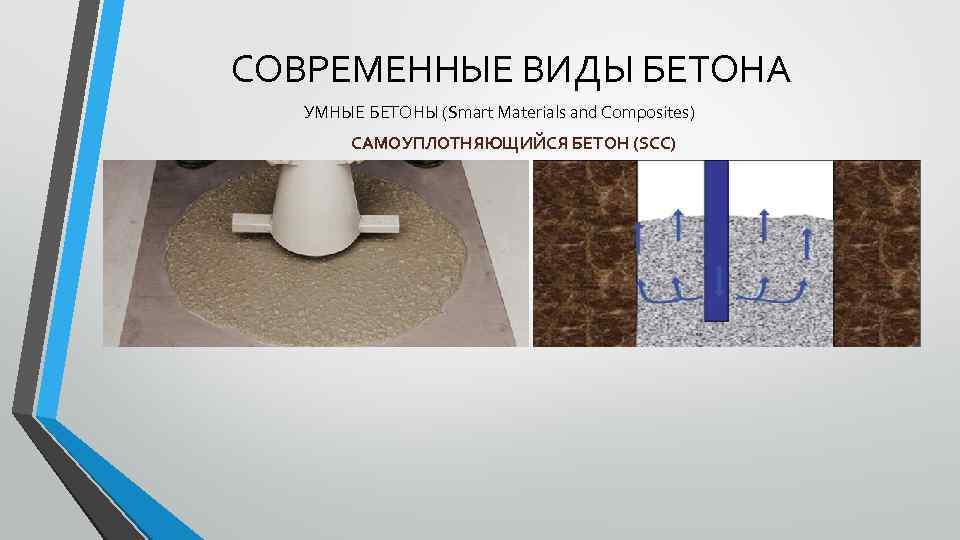 Виды бетона современные ввп бетон