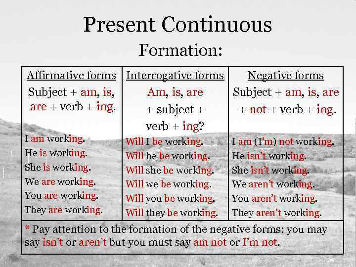 Present Continuous Formation: Affirmative forms Interrogative forms Negative forms Subject + am, is, Am,
